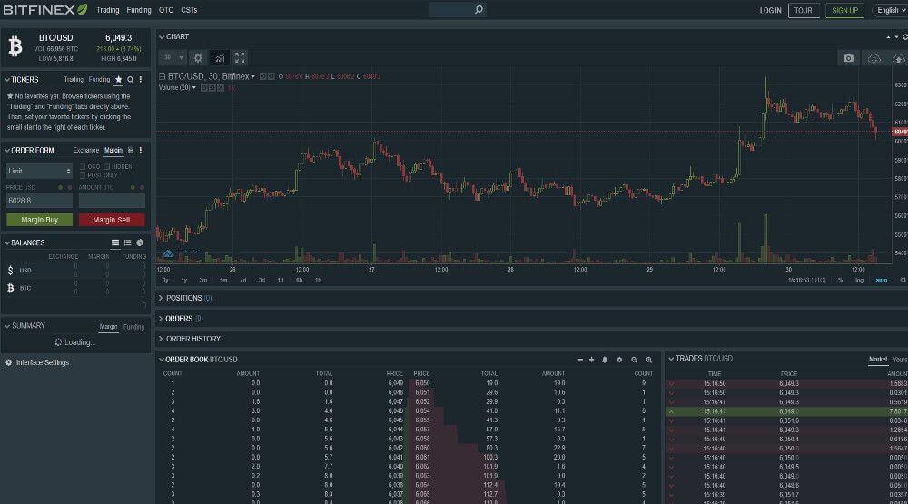 Bitfinex Exchange | Bitfinex Erfahrungen | Ethereum-kaufen.de