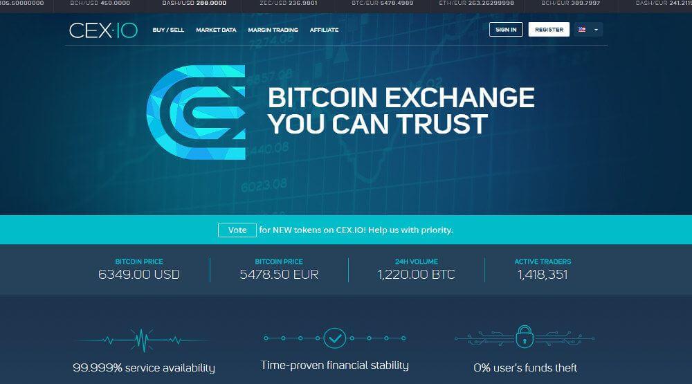 CEX.io Platform | CEX.io Erfahrungen | Ethereum-kaufen.de