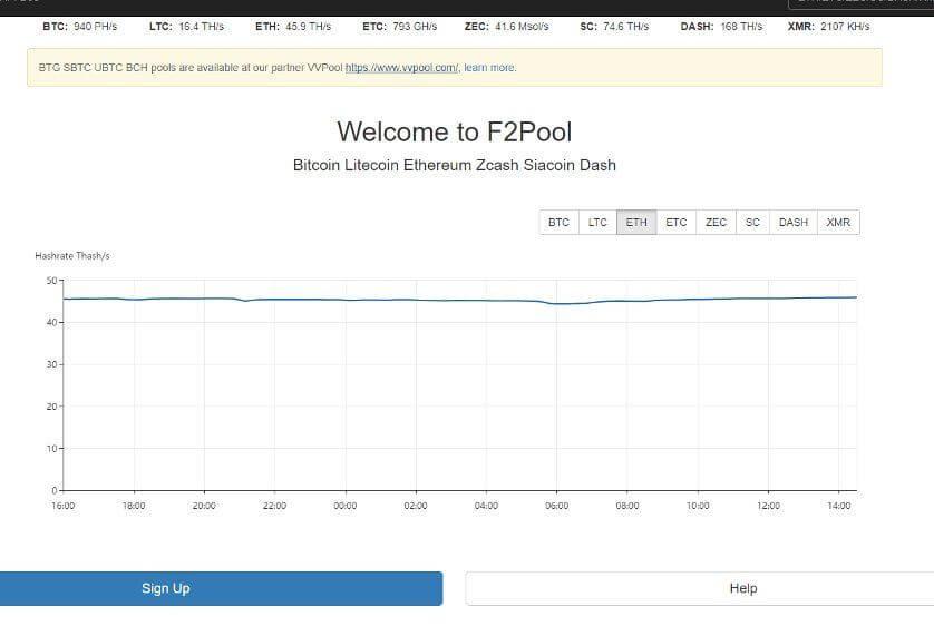 F2Pool Website