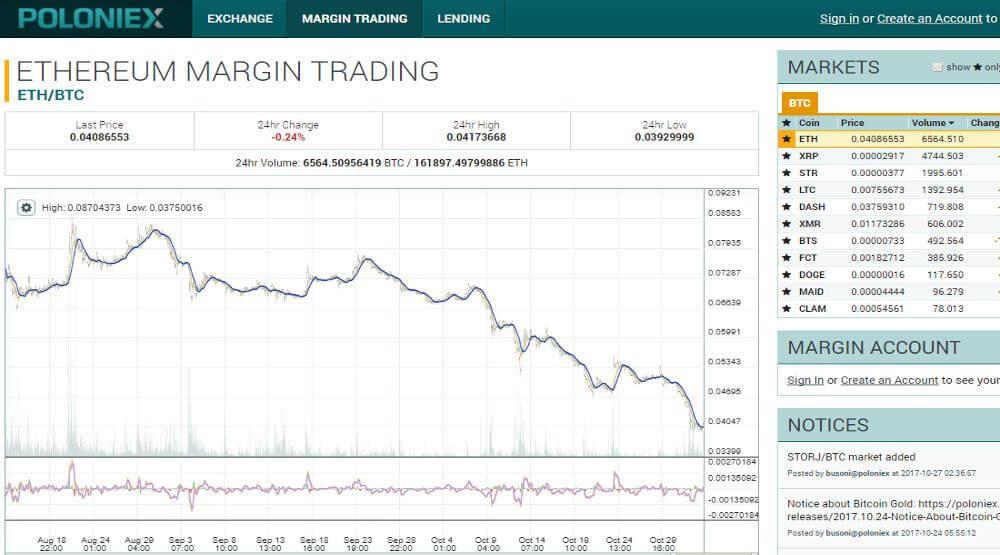 Poloniex | Poloniex Erfahrungen | Ethereum-kaufen.de