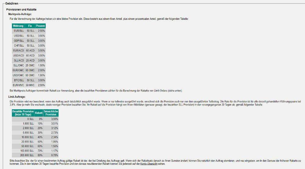 Virwox Gebühren   Virwox Erfahrungsbericht   Ethereum-kaufen.de