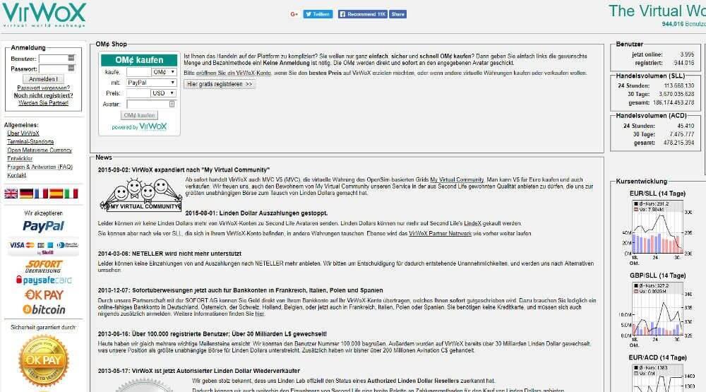 Virwox Platform | Virwox Erfahrungsbericht | Ethereum-kaufen.de