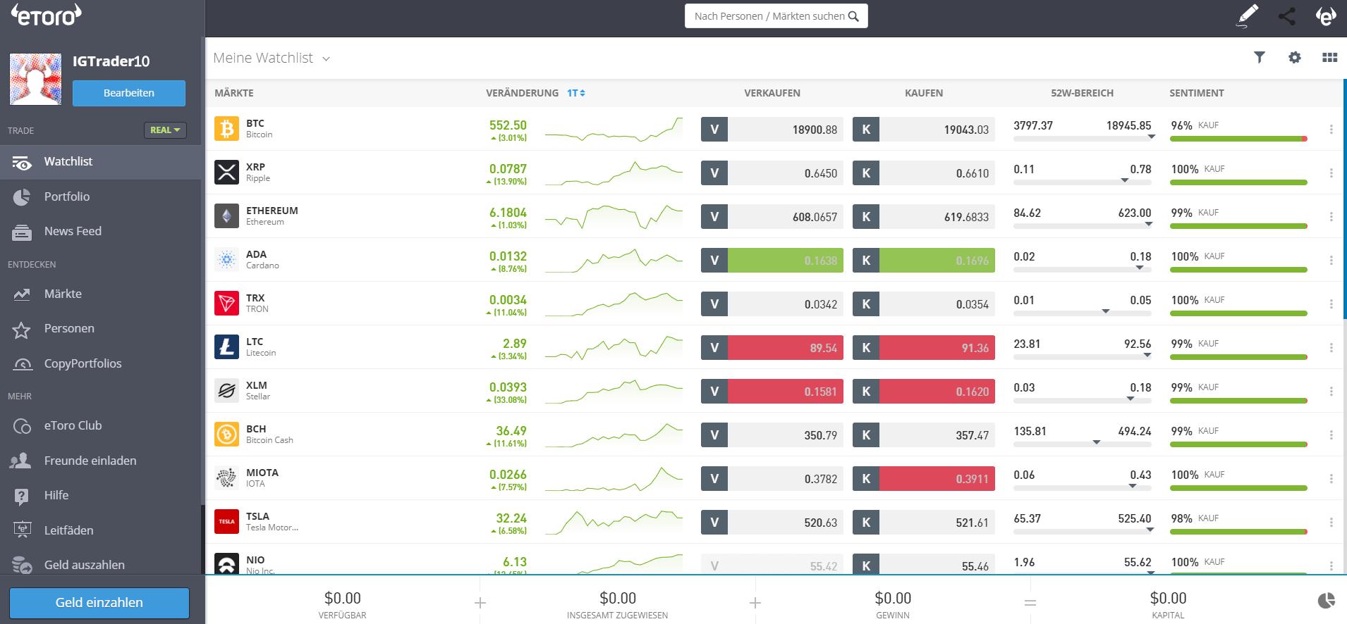 eToro Plattform